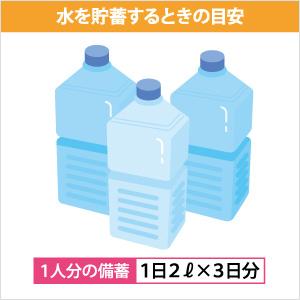 水を貯蓄する時の目安